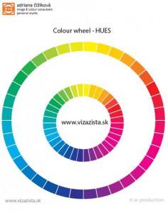 Chytrá farebná typológia - čisté farby, sýte a výrazné