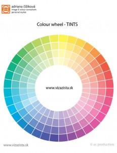 Chytrá farebná typológia - farby s bielou