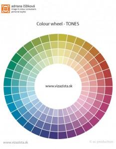 Chytrá farebná typológia - farby so sivou, tlmené farby